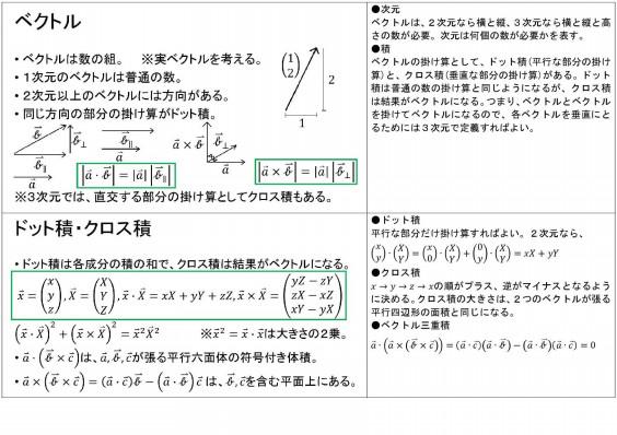 と 行列 み も 行列の定義・用語