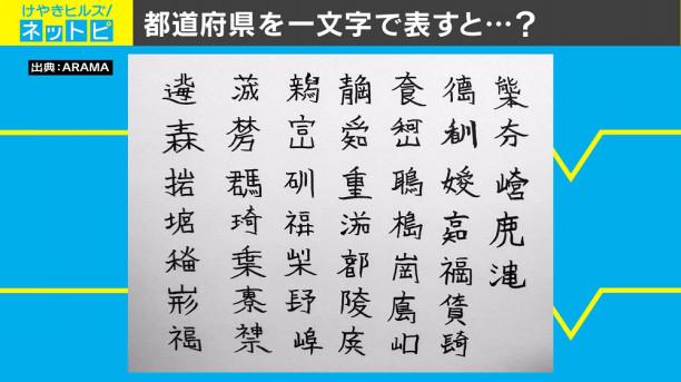"""都道府県名を""""一文字""""で表現した..."""