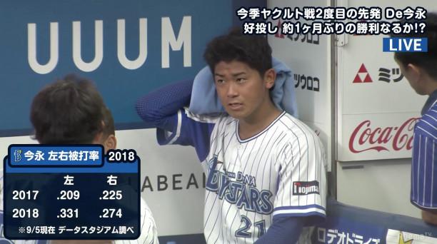 今季は左打者に苦戦の横浜DeNA今...