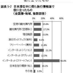 16年06月の記事一覧 Uspジャパン