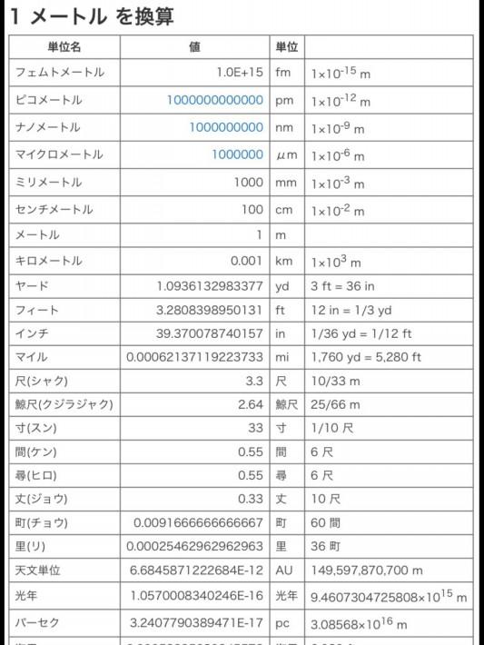 1 マイクロ メートル は 何 ミリメートル