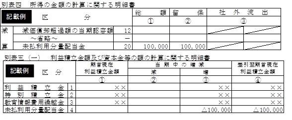 出資 配当 金 仕訳 法人が配当金を受け取った場合の処理方法