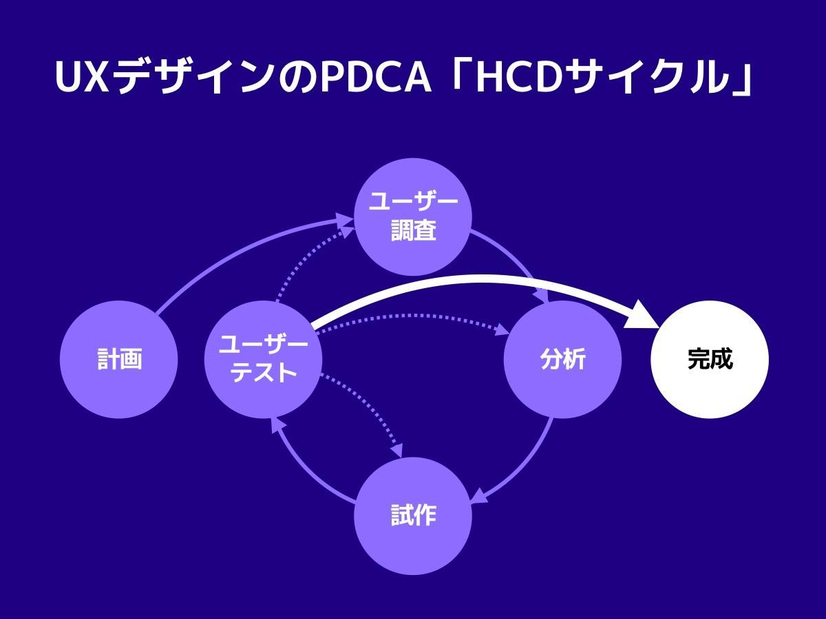 解説図03