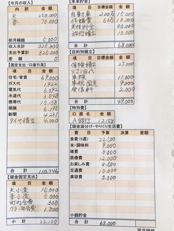 家計 簿 内訳