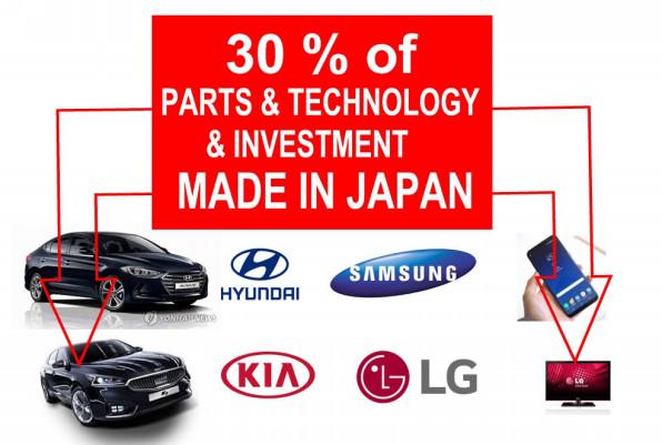 韓国の日本製品の不買運動は笑わせる😁 | Atsukuni Munetomo 棟朝淳州