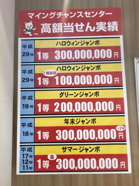 駅 博多 宝くじ 売り場