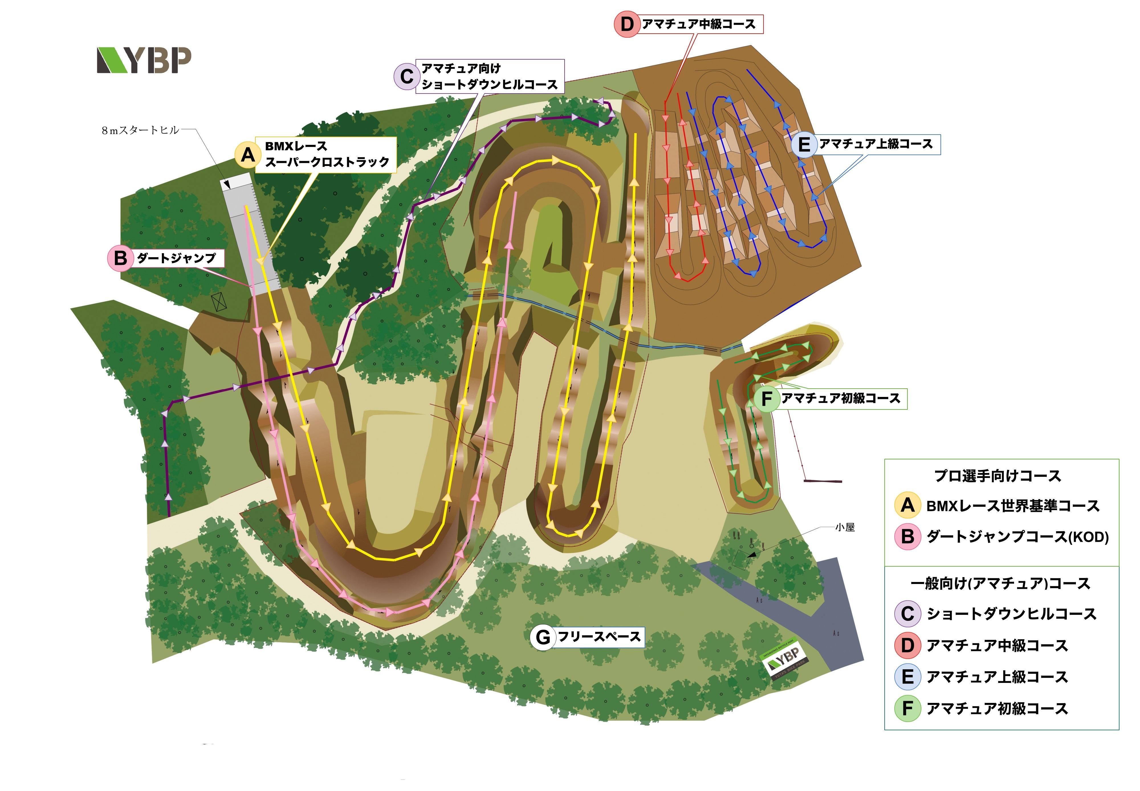 YBP BMXコースマップ