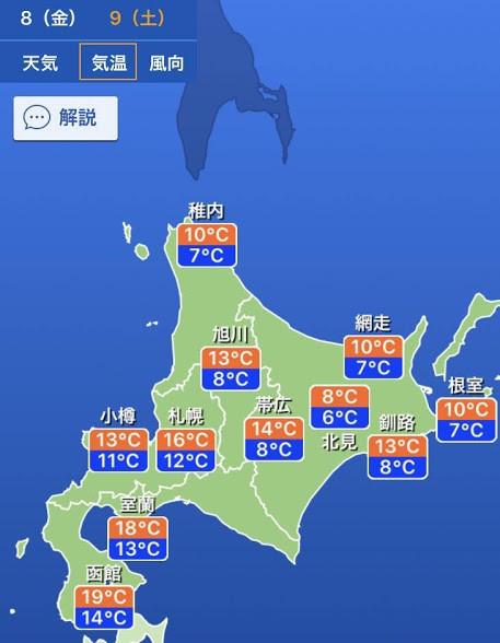 北海道の気温の表示