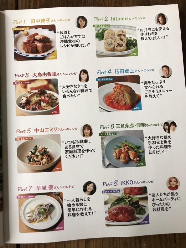 レシピ 志麻 さん 10 沸騰 ワード 【沸騰ワード10】コロッケの作り方、志麻(しま)さんのレシピ(11月6日分)バナナソースで!V6井ノ原さんに作った料理