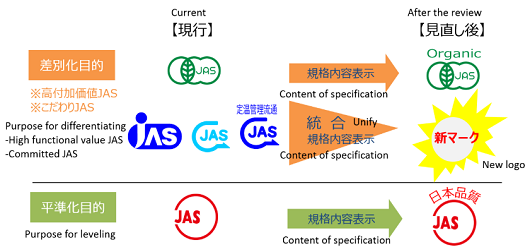 ZIPANG-2 TOKIO 2020~日本をアピールするのはどのマーク?~「 特色の ...