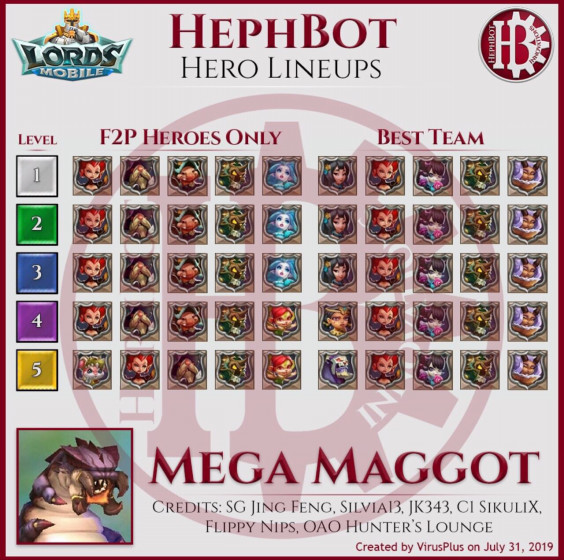 獣 ヒーロー 魔 ローモバ ロードモバイル プレイヤーレベルが60に到達
