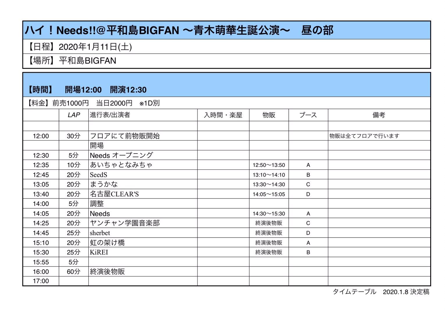 1/11 青木萌華生誕祭