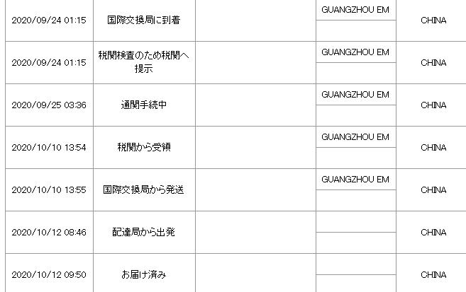 国際 郵便 から の 中国