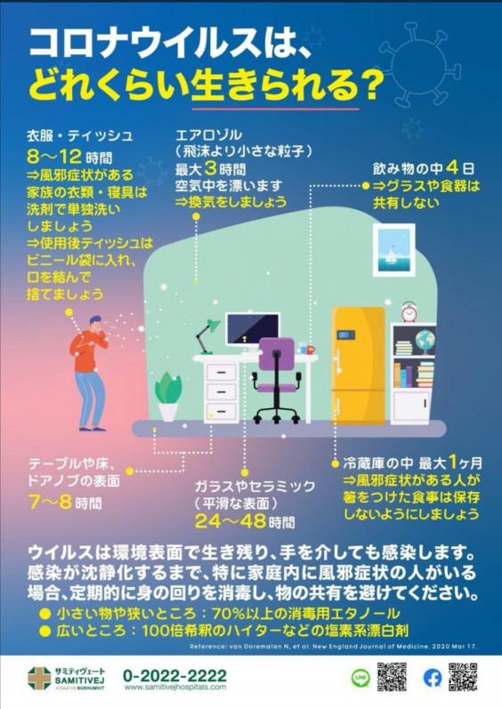 時間 コロナ ウィルス 生存 コロナウイルス、感染力を保つ長さは? 空気中は3時間