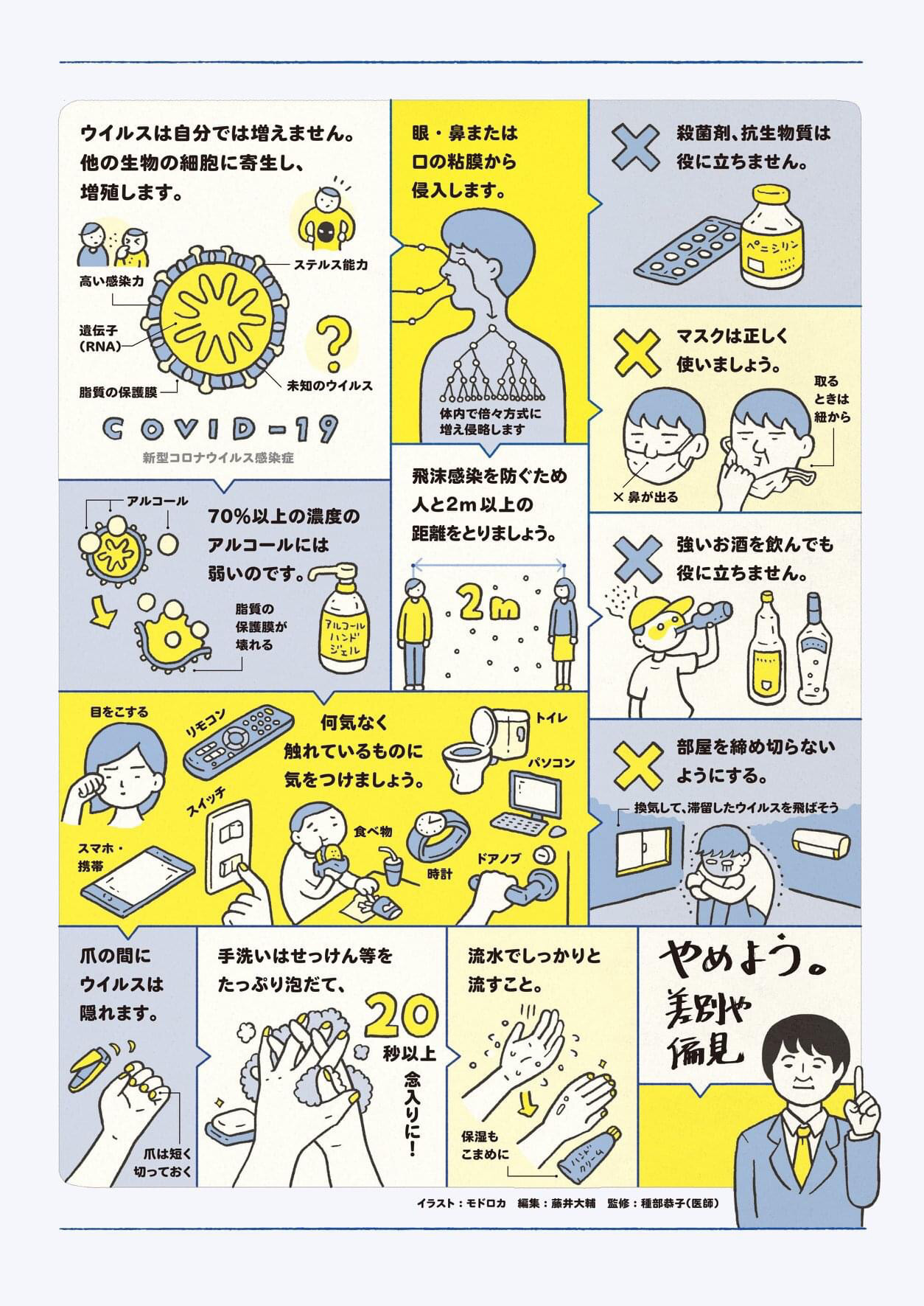 新型コロナウイルスポスターのご紹介 part.2