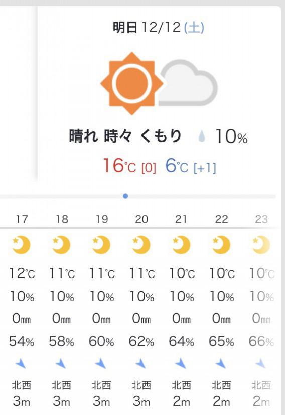 天気 明日 一宮 の
