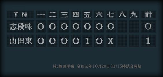 2019新人戦決勝T準々決勝戦 | SHICHU-BC2020