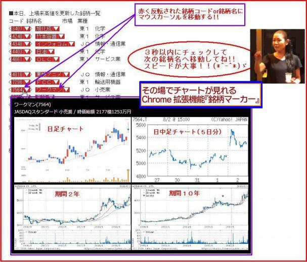 株価 銘柄 注意 たん かぶ