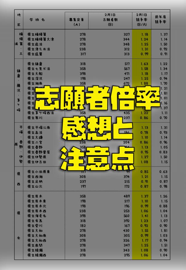 高校 公立 倍率 2021 神奈川 県