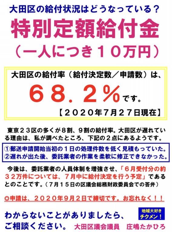 10 万 円 給付 大田 区