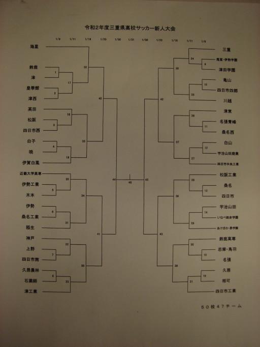 三重 県 高校 サッカー 新人 戦